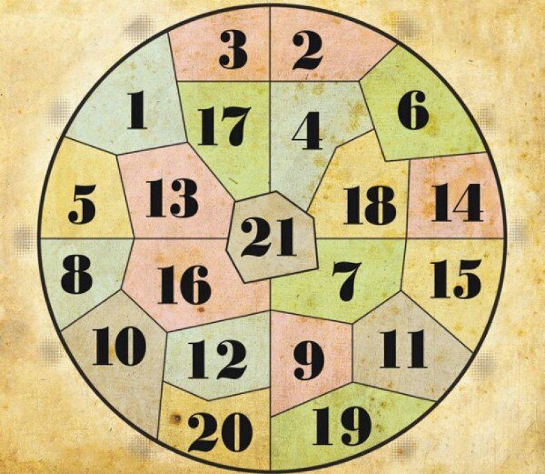 Nézd meg Nostradamus köre mit mutat neked! 1